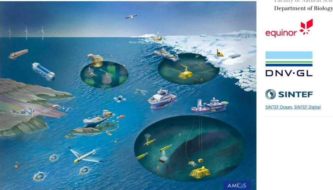 Senter for autonome marine operasjoner og systemer (AMOS) er et av landets fremste fremste fagmiljøer for marinteknologi.