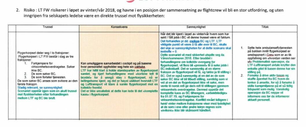 Faksimile fra Luftransport AS sitt brev til Luftambulansetjenesten